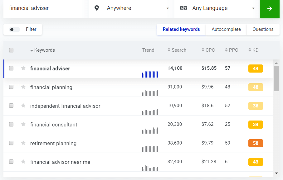 "List of keywords related to the keyword ""financial advisor"""
