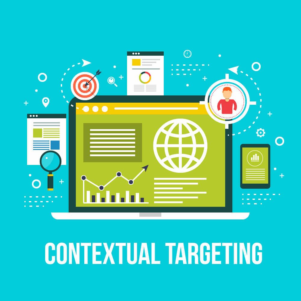 What is Contextual Targeting?